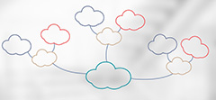 Six Must-Haves for Application Delivery in Hybrid- and Multi- Cloud Environments