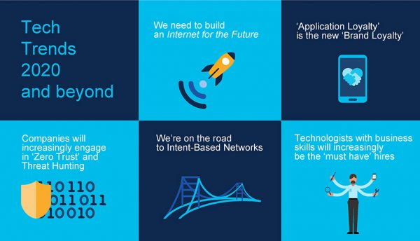Cisco predicts the biggest technology trends for 2020